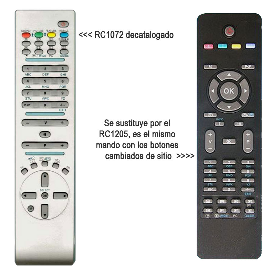 Mando a distancia original de LCD RC1072  Vestel, OKI, Hitachi, etc.