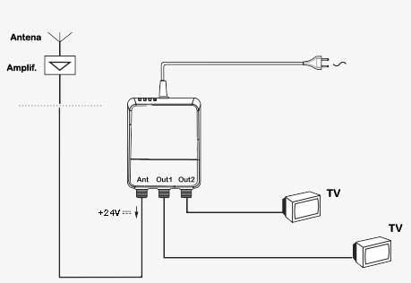 Esquema Fuente de alimentacion para antenas ANTTRON SMA045