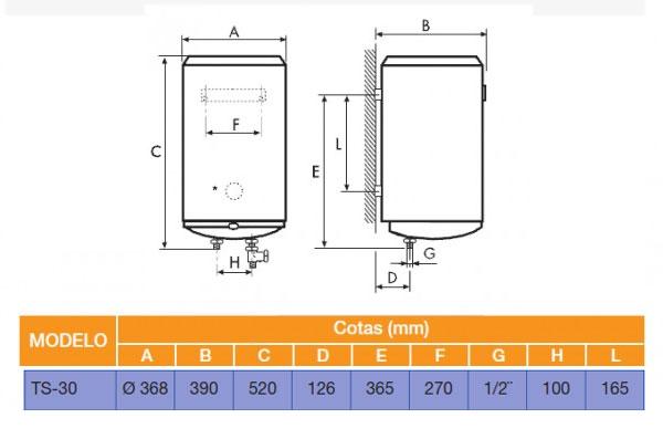 Esquema de montaje termo cointra TS30